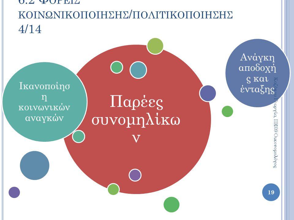 Παρέες συνομηλίκω ν Ικανοποίησ η κοινωνικών αναγκών Ανάγκη αποδοχή ς και ένταξης 19 Καζάκου Γεωργία, ΠΕ09 Οικονομολόγος 6.2 Φ ΟΡΕΙΣ ΚΟΙΝΩΝΙΚΟΠΟΙΗΣΗΣ /