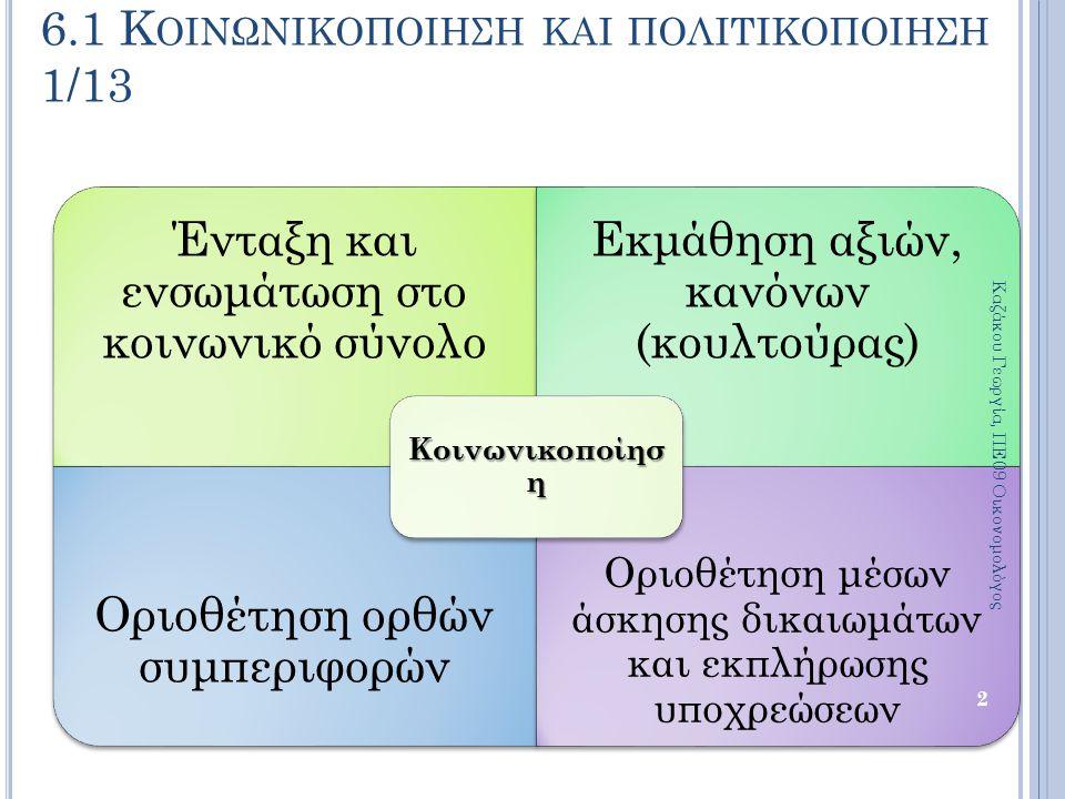 6.1 Κ ΟΙΝΩΝΙΚΟΠΟΙΗΣΗ ΚΑΙ ΠΟΛΙΤΙΚΟΠΟΙΗΣΗ 1/13 Ένταξη και ενσωμάτωση στο κοινωνικό σύνολο Εκμάθηση αξιών, κανόνων (κουλτούρας) Οριοθέτηση ορθών συμπεριφ