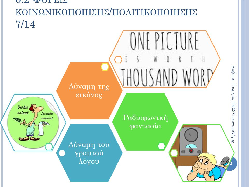 Δύναμη του γραπτού λόγου Ραδιοφωνική φαντασία Δύναμη της εικόνας 22 Καζάκου Γεωργία, ΠΕ09 Οικονομολόγος 6.2 Φ ΟΡΕΙΣ ΚΟΙΝΩΝΙΚΟΠΟΙΗΣΗΣ / ΠΟΛΙΤΙΚΟΠΟΙΗΣΗΣ