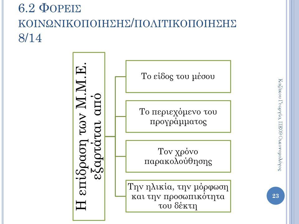 Η επίδραση των Μ.Μ.Ε. εξαρτάται από Το είδος του μέσου Το περιεχόμενο του προγράμματος Τον χρόνο παρακολούθησης Την ηλικία, την μόρφωση και την προσωπ