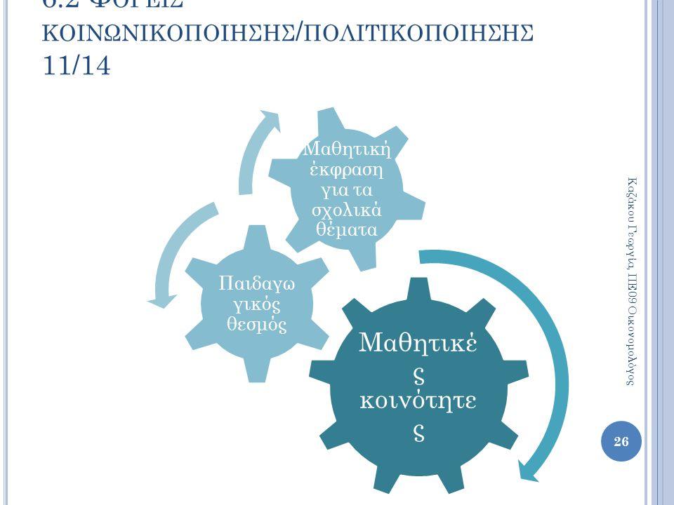 Μαθητικέ ς κοινότητε ς Παιδαγω γικός θεσμός Μαθητική έκφραση για τα σχολικά θέματα 26 Καζάκου Γεωργία, ΠΕ09 Οικονομολόγος 6.2 Φ ΟΡΕΙΣ ΚΟΙΝΩΝΙΚΟΠΟΙΗΣΗΣ