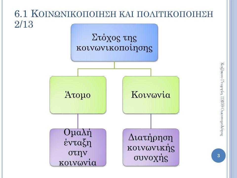 Στόχος της κοινωνικοποίησης Άτομο Ομαλή ένταξη στην κοινωνία Κοινωνία Διατήρηση κοινωνικής συνοχής Καζάκου Γεωργία, ΠΕ09 Οικονομολόγος 3 6.1 Κ ΟΙΝΩΝΙΚ