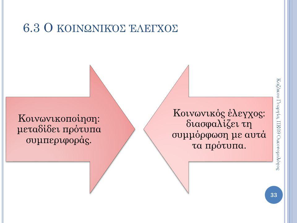 Κοινωνικοποίηση: μεταδίδει πρότυπα συμπεριφοράς. Κοινωνικός έλεγχος: διασφαλίζει τη συμμόρφωση με αυτά τα πρότυπα. 6.3 Ο ΚΟΙΝΩΝΙΚΌΣ ΈΛΕΓΧΟΣ Καζάκου Γε