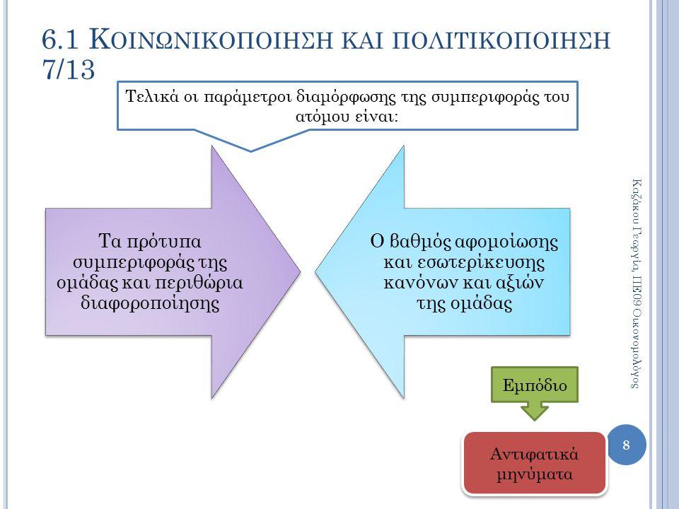 Τα πρότυπα συμπεριφοράς της ομάδας και περιθώρια διαφοροποίησης Ο βαθμός αφομοίωσης και εσωτερίκευσης κανόνων και αξιών της ομάδας Τελικά οι παράμετρο