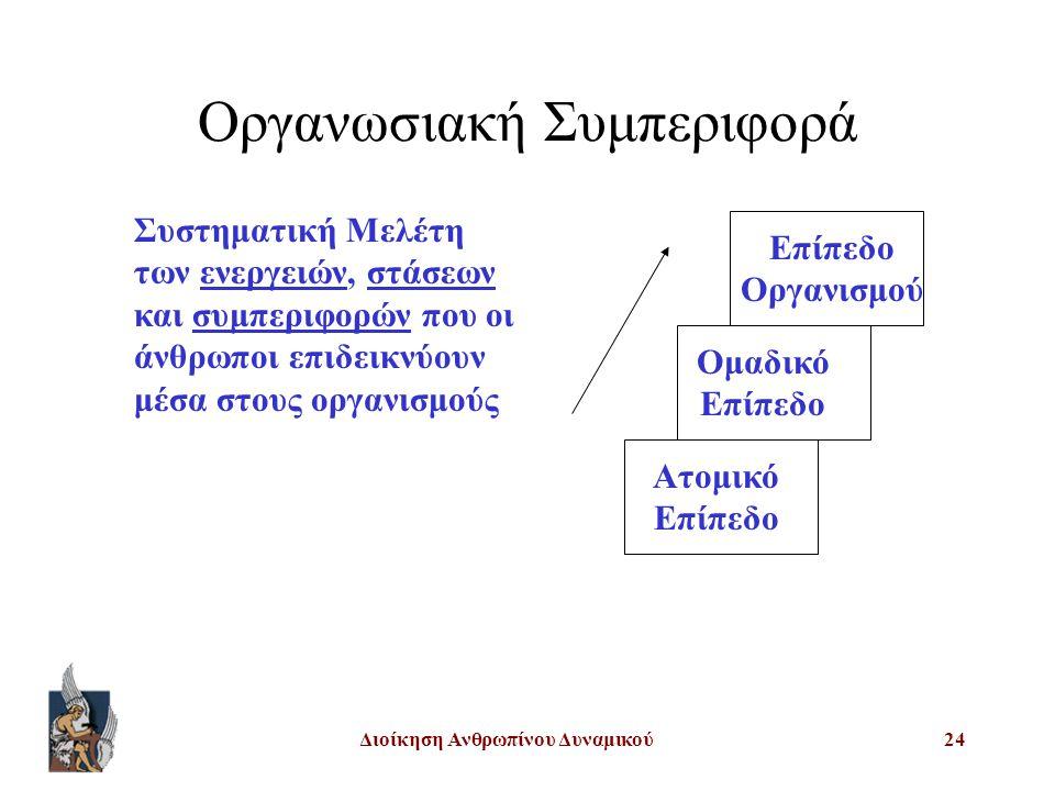 Διοίκηση Ανθρωπίνου Δυναμικού24 Οργανωσιακή Συμπεριφορά Συστηματική Μελέτη των ενεργειών, στάσεων και συμπεριφορών που οι άνθρωποι επιδεικνύουν μέσα στους οργανισμούς Ατομικό Επίπεδο Ομαδικό Επίπεδο Οργανισμού