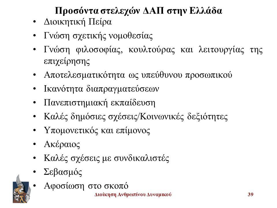 Διοίκηση Ανθρωπίνου Δυναμικού39 Προσόντα στελεχών ΔΑΠ στην Ελλάδα Διοικητική Πείρα Γνώση σχετικής νομοθεσίας Γνώση φιλοσοφίας, κουλτούρας και λειτουργίας της επιχείρησης Αποτελεσματικότητα ως υπεύθυνου προσωπικού Ικανότητα διαπραγματεύσεων Πανεπιστημιακή εκπαίδευση Καλές δημόσιες σχέσεις/Κοινωνικές δεξιότητες Υπομονετικός και επίμονος Ακέραιος Καλές σχέσεις με συνδικαλιστές Σεβασμός Αφοσίωση στο σκοπό