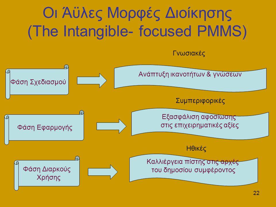 22 Οι Άϋλες Μορφές Διοίκησης (The Intangible- focused PMMS) Φάση Σχεδιασμού Φάση Εφαρμογής Φάση Διαρκούς Χρήσης Ανάπτυξη ικανοτήτων & γνώσεων Εξασφάλιση αφοσίωσης στις επιχειρηματικές αξίες Καλλιέργεια πίστης στις αρχές του δημοσίου συμφέροντος Γνωσιακές Συμπεριφορικές Ηθικές
