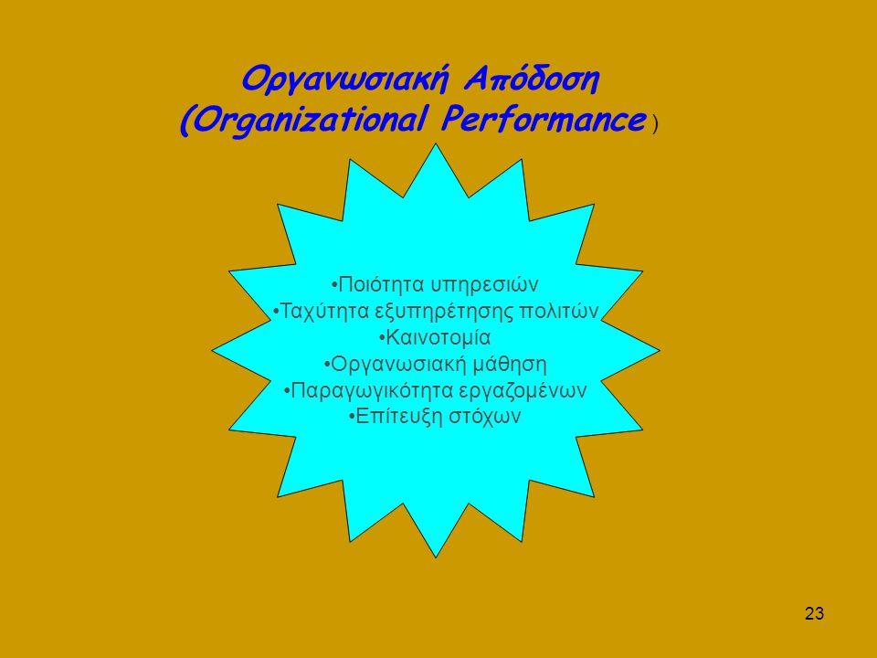 23 Οργανωσιακή Απόδοση (Organizational Performance ) Ποιότητα υπηρεσιών Ταχύτητα εξυπηρέτησης πολιτών Καινοτομία Οργανωσιακή μάθηση Παραγωγικότητα εργαζομένων Επίτευξη στόχων