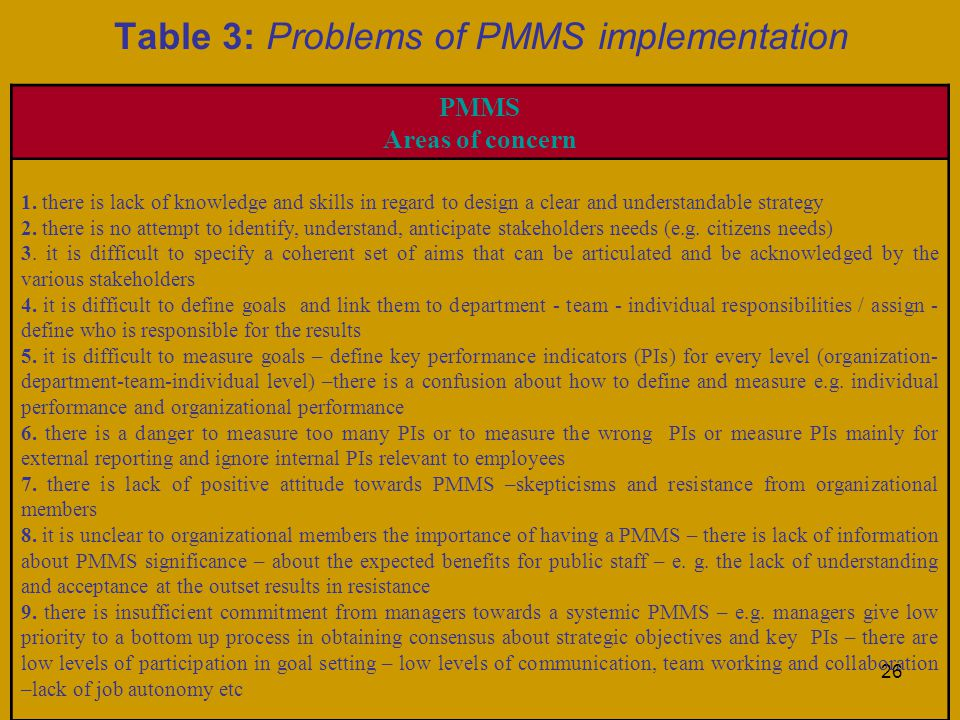 26 Table 3: Problems of PMMS implementation PMMS Areas of concern 1.