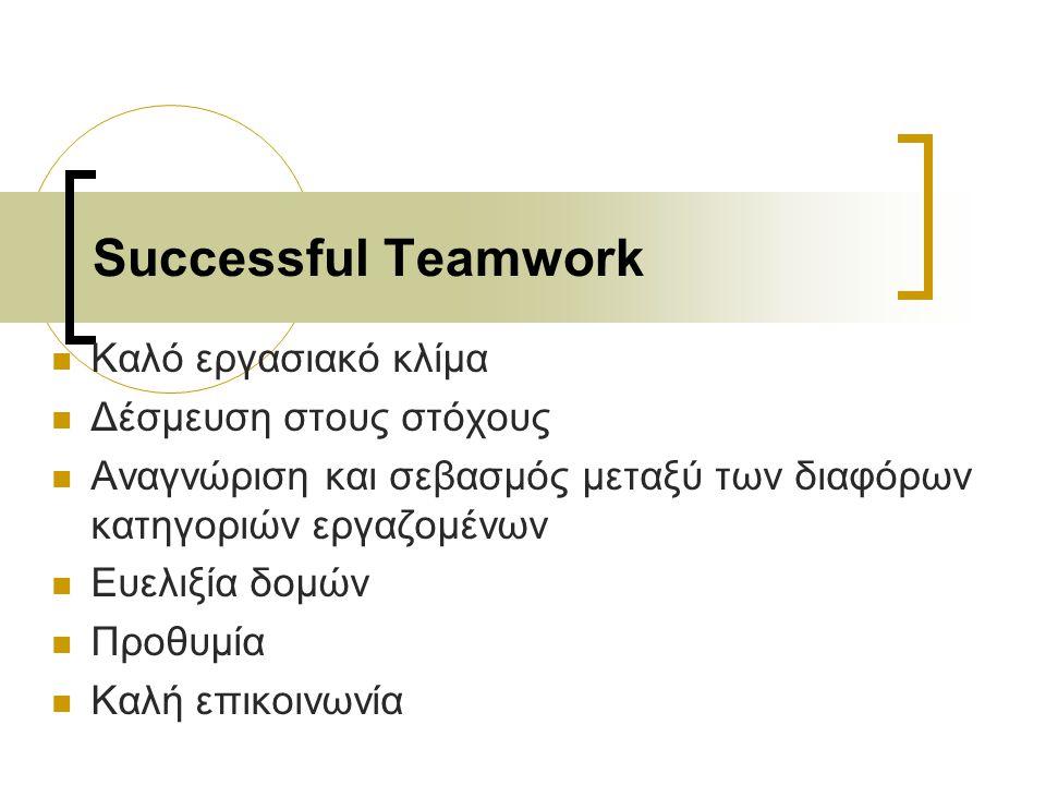 Successful Teamwork Καλό εργασιακό κλίμα Δέσμευση στους στόχους Αναγνώριση και σεβασμός μεταξύ των διαφόρων κατηγοριών εργαζομένων Ευελιξία δομών Προθ