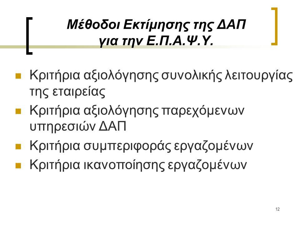 12 Μέθοδοι Εκτίμησης της ΔΑΠ για την Ε.Π.Α.Ψ.Υ. Κριτήρια αξιολόγησης συνολικής λειτουργίας της εταιρείας Κριτήρια αξιολόγησης παρεχόμενων υπηρεσιών ΔΑ