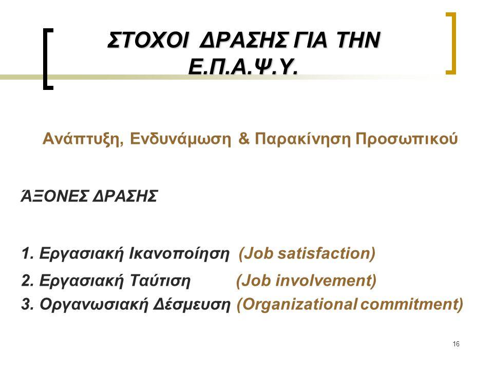 16 ΣΤΟΧΟΙ ΔΡΑΣΗΣ ΓΙΑ ΤΗΝ Ε.Π.Α.Ψ.Υ. Ανάπτυξη, Ενδυνάμωση & Παρακίνηση Προσωπικού ΆΞΟΝΕΣ ΔΡΑΣΗΣ 1.Εργασιακή Ικανοποίηση (Job satisfaction) 2.Εργασιακή