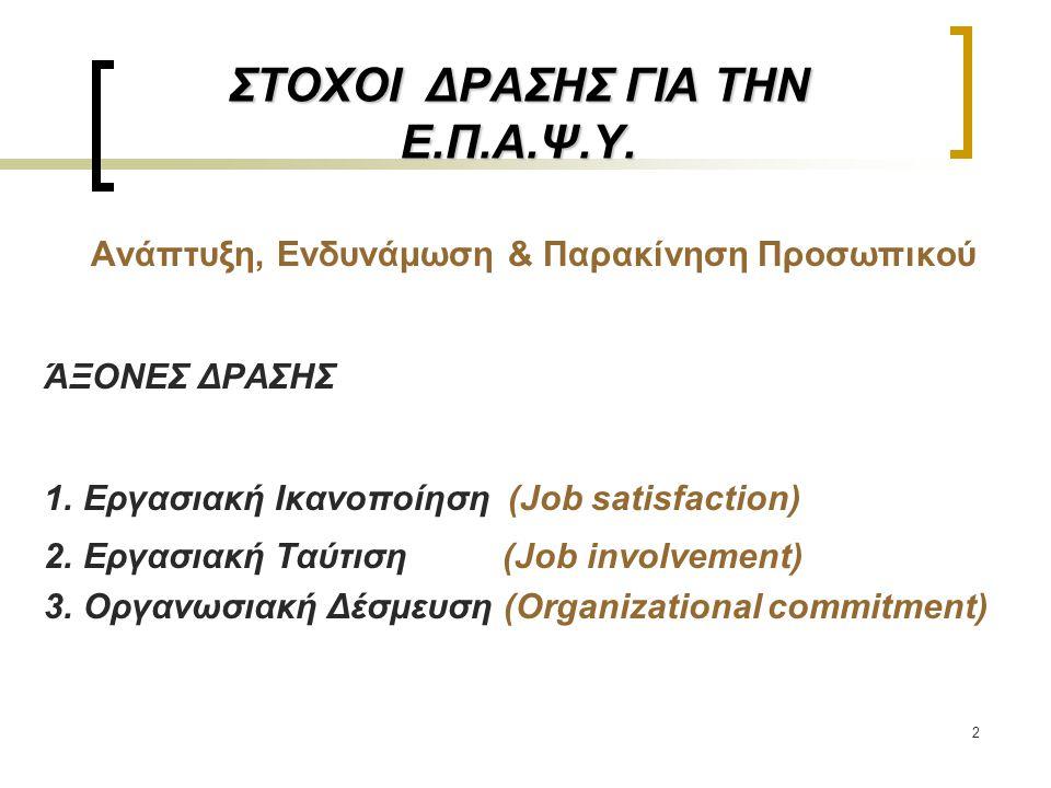 2 ΣΤΟΧΟΙ ΔΡΑΣΗΣ ΓΙΑ ΤΗΝ Ε.Π.Α.Ψ.Υ. Ανάπτυξη, Ενδυνάμωση & Παρακίνηση Προσωπικού ΆΞΟΝΕΣ ΔΡΑΣΗΣ 1.Εργασιακή Ικανοποίηση (Job satisfaction) 2.Εργασιακή Τ