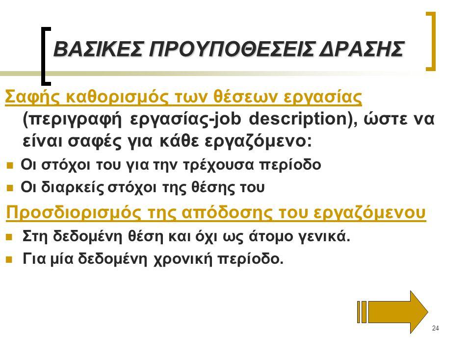 24 BΑΣΙΚΕΣ ΠΡΟΥΠΟΘΕΣΕΙΣ ΔΡΑΣΗΣ Σαφής καθορισμός των θέσεων εργασίας (περιγραφή εργασίας-job description), ώστε να είναι σαφές για κάθε εργαζόμενο: Οι