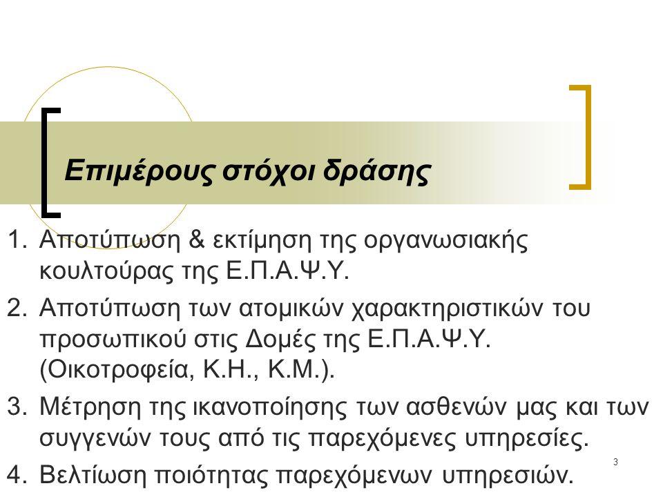 34 ΚΡΙΤΗΡΙΑ ΑΝΑΠΤΥΞΗΣ ΠΡΟΣΩΠΙΚΟΥ 1.Επικοινωνία/Συνεργασία/Συναδελφικότητα 2.