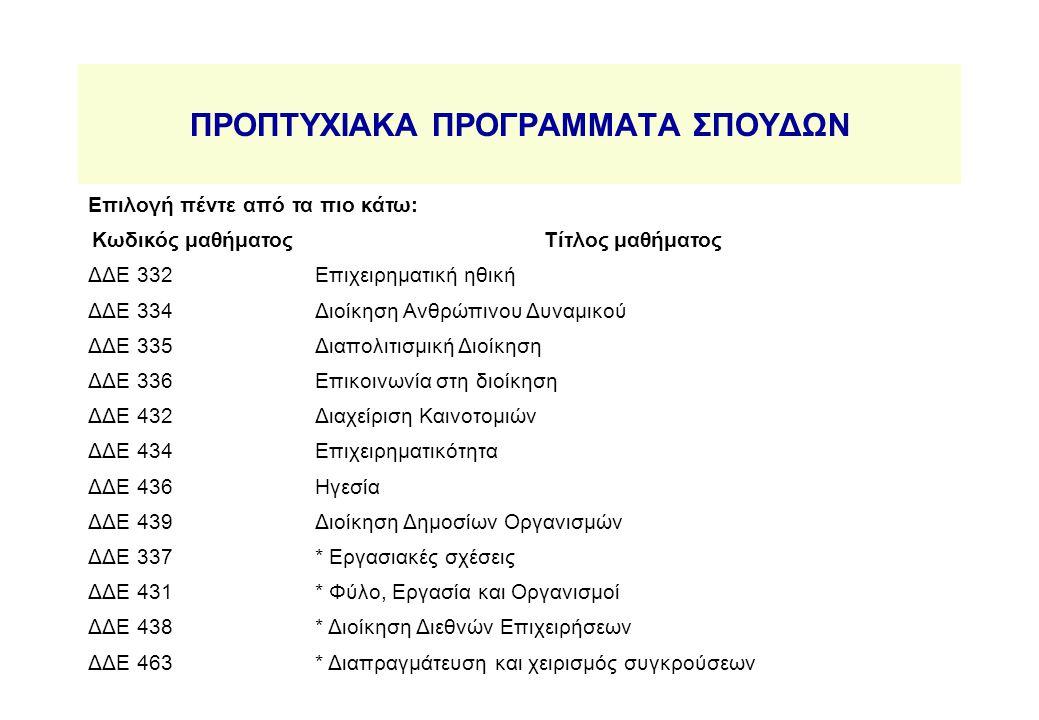 ΠΡΟΠΤΥΧΙΑΚΑ ΠΡΟΓΡΑΜΜΑΤΑ ΣΠΟΥΔΩΝ Επιλογή πέντε από τα πιο κάτω: Κωδικός μαθήματοςΤίτλος μαθήματος ΔΔΕ 332Επιχειρηματική ηθική ΔΔΕ 334Διοίκηση Ανθρώπινου Δυναμικού ΔΔΕ 335Διαπολιτισμική Διοίκηση ΔΔΕ 336Επικοινωνία στη διοίκηση ΔΔΕ 432Διαχείριση Καινοτομιών ΔΔΕ 434Επιχειρηματικότητα ΔΔΕ 436Ηγεσία ΔΔΕ 439Διοίκηση Δημοσίων Οργανισμών ΔΔΕ 337* Εργασιακές σχέσεις ΔΔΕ 431* Φύλο, Εργασία και Οργανισμοί ΔΔΕ 438* Διοίκηση Διεθνών Επιχειρήσεων ΔΔΕ 463* Διαπραγμάτευση και χειρισμός συγκρούσεων