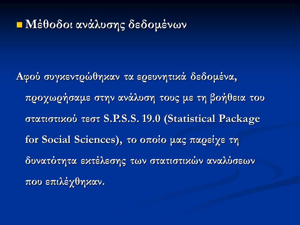 Μέθοδοι ανάλυσης δεδομένων Μέθοδοι ανάλυσης δεδομένων Αφού συγκεντρώθηκαν τα ερευνητικά δεδομένα, προχωρήσαμε στην ανάλυση τους με τη βοήθεια του στατιστικού τεστ S.P.S.S.