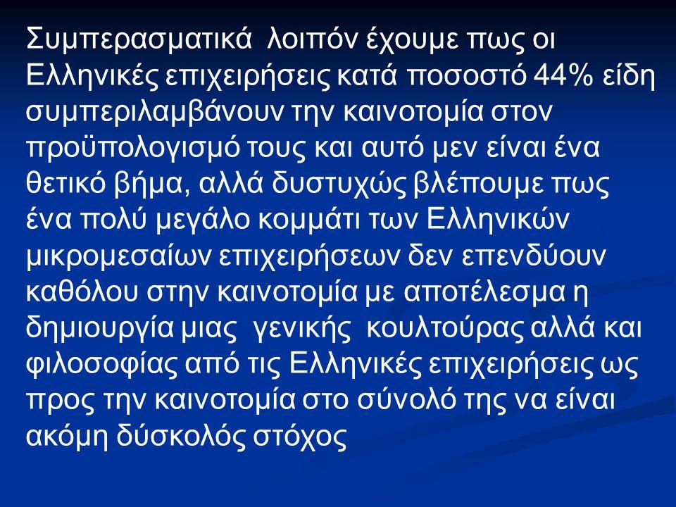 Συμπερασματικά λοιπόν έχουμε πως οι Ελληνικές επιχειρήσεις κατά ποσοστό 44% είδη συμπεριλαμβάνουν την καινοτομία στον προϋπολογισμό τους και αυτό μεν είναι ένα θετικό βήμα, αλλά δυστυχώς βλέπουμε πως ένα πολύ μεγάλο κομμάτι των Ελληνικών μικρομεσαίων επιχειρήσεων δεν επενδύουν καθόλου στην καινοτομία με αποτέλεσμα η δημιουργία μιας γενικής κουλτούρας αλλά και φιλοσοφίας από τις Ελληνικές επιχειρήσεις ως προς την καινοτομία στο σύνολό της να είναι ακόμη δύσκολός στόχος