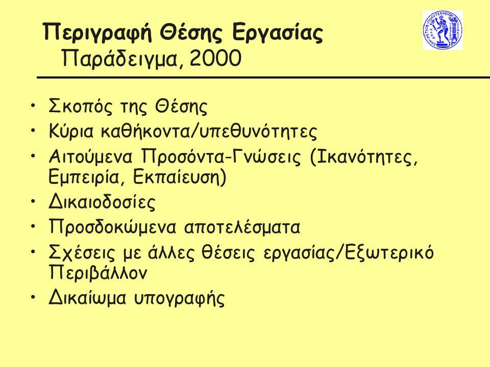 Περιγραφή Θέσης Εργασίας Παράδειγμα, 2000 Σκοπός της Θέσης Κύρια καθήκοντα/υπεθυνότητες Αιτούμενα Προσόντα-Γνώσεις (Ικανότητες, Εμπειρία, Εκπαίευση) Δικαιοδοσίες Προσδοκώμενα αποτελέσματα Σχέσεις με άλλες θέσεις εργασίας/Εξωτερικό Περιβάλλον Δικαίωμα υπογραφής