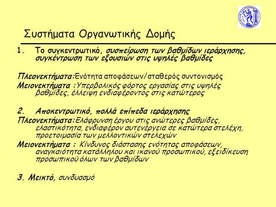 Συστήματα Οργανωτικής Δομής 1.Το συγκεντρωτικό, συσπείρωση των βαθμίδων ιεράρχησης, συγκέντρωση των εξουσιών στις υψηλές βαθμίδες Πλεονεκτήματα:Ενότητα αποφάσεων/σταθερός συντονισμός Mειονεκτήματα :Υπερβολικός φόρτος εργασίας στις υψηλές βαθμίδες, έλλειψη ενδιαφέροντος στις κατώτερος 2.Αποκεντρωτικό, πολλά επίπεδα ιεράρχησης Πλεονεκτήματα:Ελάφρυνση έργου στις ανώτερες βαθμίδες, ελαστικότητα, ενδιαφέρον αυτενέργεια σε κατώτερα στελέχη, προετοιμασία των μελλοντικών στελεχών Mειονεκτήματα : Κίνδυνος διάστασης ενότητας αποφάσεων, αναγκαιότητα κατάλληλου και ικανού προσωπικού, εξειδίκευση προσωπικού όλων των βαθμίδων 3.