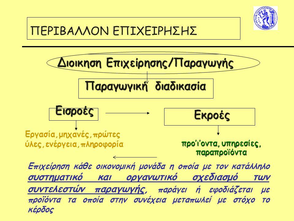 Συστημική θεωρία Κάθε οργανισμός-σύστημα υπάρχει και λειτουργεί μέσα σε ένα περιβάλλον – το γενικό κοινωνικό σύστημα (υπερσύστημα) και περιέχει το υποσύστημα της διοίκησης και οργάνωσης που περιλαμβάνουν ένα αριθμό στοιχείων και δραστηριοτήτων που βρίσκονται σε αμοιβαία εξάρτηση και συνέργεια (συνέργεια (α, β) > α+β)
