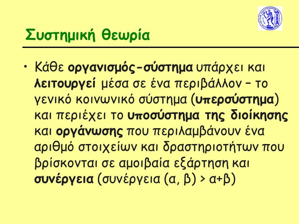 Δομή ανά προϊόν/υπηρεσία Παράδειγμα Ελληνική Τσιμεντοβιομηχανία-ΗΠΑ Εργοστάσιο Παραγωγής Τσιμέντου στο Roanoke (Virginia), Δυναμικότητας > 1,8 εκατ.