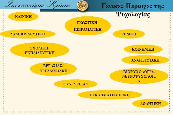Γενικές Περιοχές της Ψυχολογίας ΚΛΙΝΙΚΗ ΣΥΜΒΟΥΛΕΥΤΙΚΗ ΣΧΟΛΙΚΗ- ΕΚΠΑΙΔΕΥΤΙΚΗ ΕΡΓΑΣΙΑΣ/ ΟΡΓΑΝΩΣΙΑΚΗ ΨΥΧ. ΥΓΕΙΑΣ ΑΘΛΗΤΙΚΗ ΕΓΚΛΗΜΑΤΟΛΟΓΙΚΗ ΓΝΩΣΤΙΚΗ- ΠΕΙΡΑ