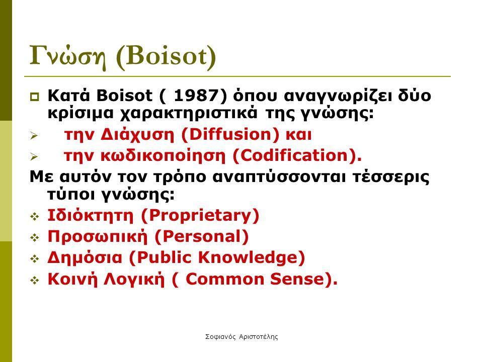 Σοφιανός Αριστοτέλης Γνώση (Boisot)  Κατά Boisot ( 1987) όπου αναγνωρίζει δύο κρίσιμα χαρακτηριστικά της γνώσης:  την Διάχυση (Diffusion) και  την