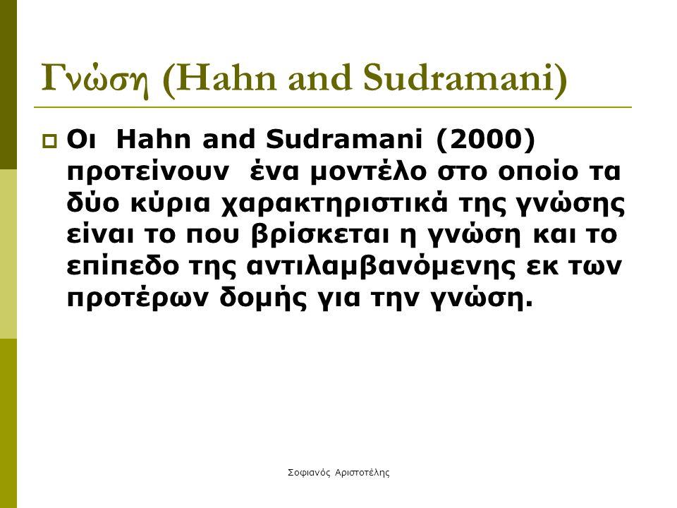 Σοφιανός Αριστοτέλης Γνώση (Hahn and Sudramani)  Οι Hahn and Sudramani (2000) προτείνουν ένα μοντέλο στο οποίο τα δύο κύρια χαρακτηριστικά της γνώσης