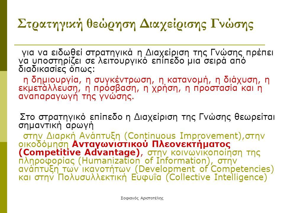 Σοφιανός Αριστοτέλης Στρατηγική θεώρηση Διαχείρισης Γνώσης για να ειδωθεί στρατηγικά η Διαχείριση της Γνώσης πρέπει να υποστηρίζει σε λειτουργικό επίπ