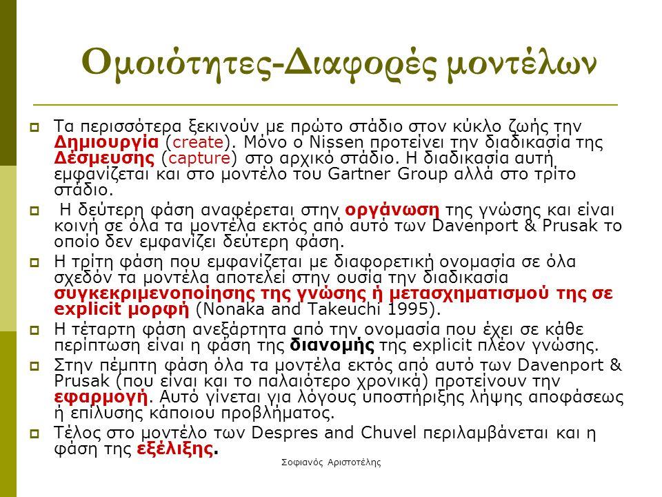 Σοφιανός Αριστοτέλης Ομοιότητες-Διαφορές μοντέλων  Τα περισσότερα ξεκινούν με πρώτο στάδιο στον κύκλο ζωής την Δημιουργία (create). Μόνο ο Nissen προ