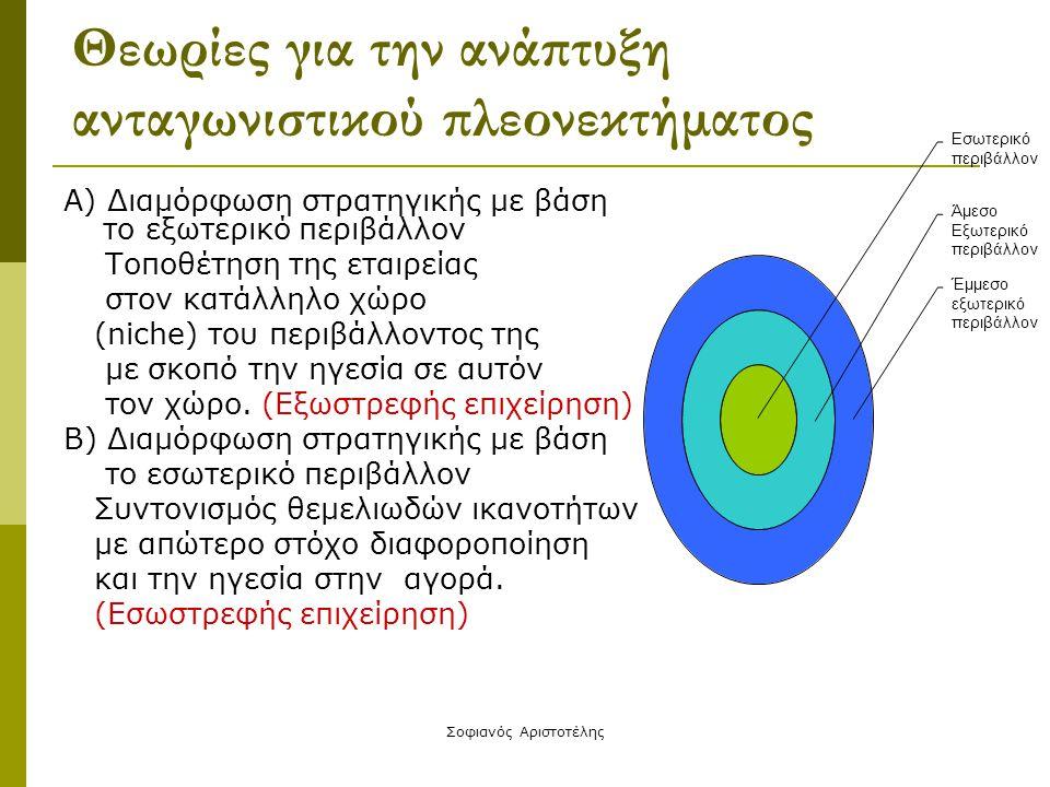 Σοφιανός Αριστοτέλης Θεωρίες για την ανάπτυξη ανταγωνιστικού πλεονεκτήματος Α) Διαμόρφωση στρατηγικής με βάση το εξωτερικό περιβάλλον Τοποθέτηση της ε