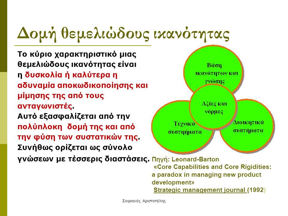 Σοφιανός Αριστοτέλης Δομή θεμελιώδους ικανότητας Το κύριο χαρακτηριστικό μιας θεμελιώδους ικανότητας είναι η δυσκολία ή καλύτερα η αδυναμία αποκωδικοπ