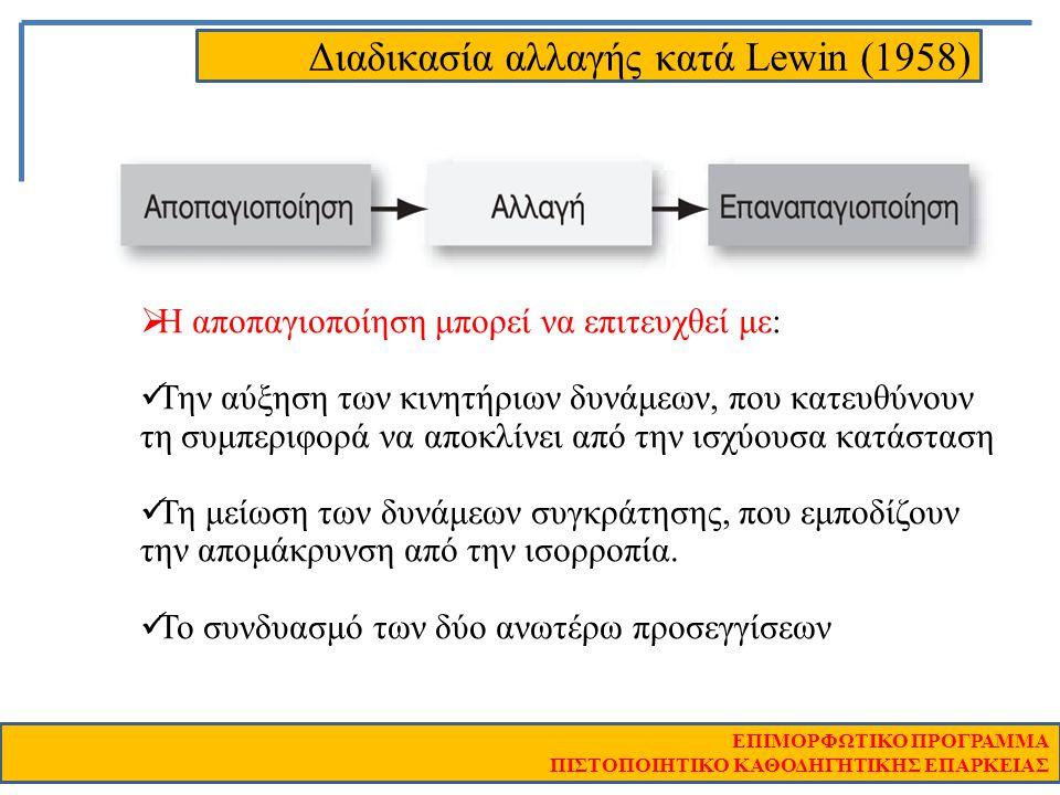 Διαδικασία αλλαγής κατά Lewin (1958) ΕΠΙΜΟΡΦΩΤΙΚΟ ΠΡΟΓΡΑΜΜΑ ΠΙΣΤΟΠΟΙΗΤΙΚΟ ΚΑΘΟΔΗΓΗΤΙΚΗΣ ΕΠΑΡΚΕΙΑΣ  Η αποπαγιοποίηση μπορεί να επιτευχθεί με: Την αύξη