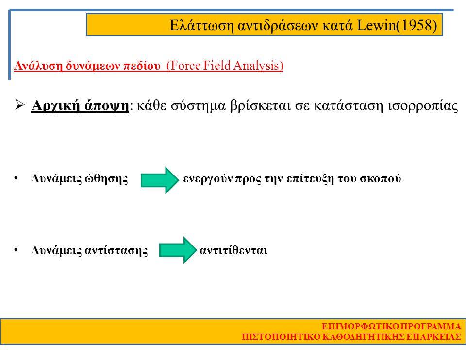 Ελάττωση αντιδράσεων κατά Lewin(1958) ΕΠΙΜΟΡΦΩΤΙΚΟ ΠΡΟΓΡΑΜΜΑ ΠΙΣΤΟΠΟΙΗΤΙΚΟ ΚΑΘΟΔΗΓΗΤΙΚΗΣ ΕΠΑΡΚΕΙΑΣ Ανάλυση δυνάμεων πεδίου (Force Field Analysis)  Αρ