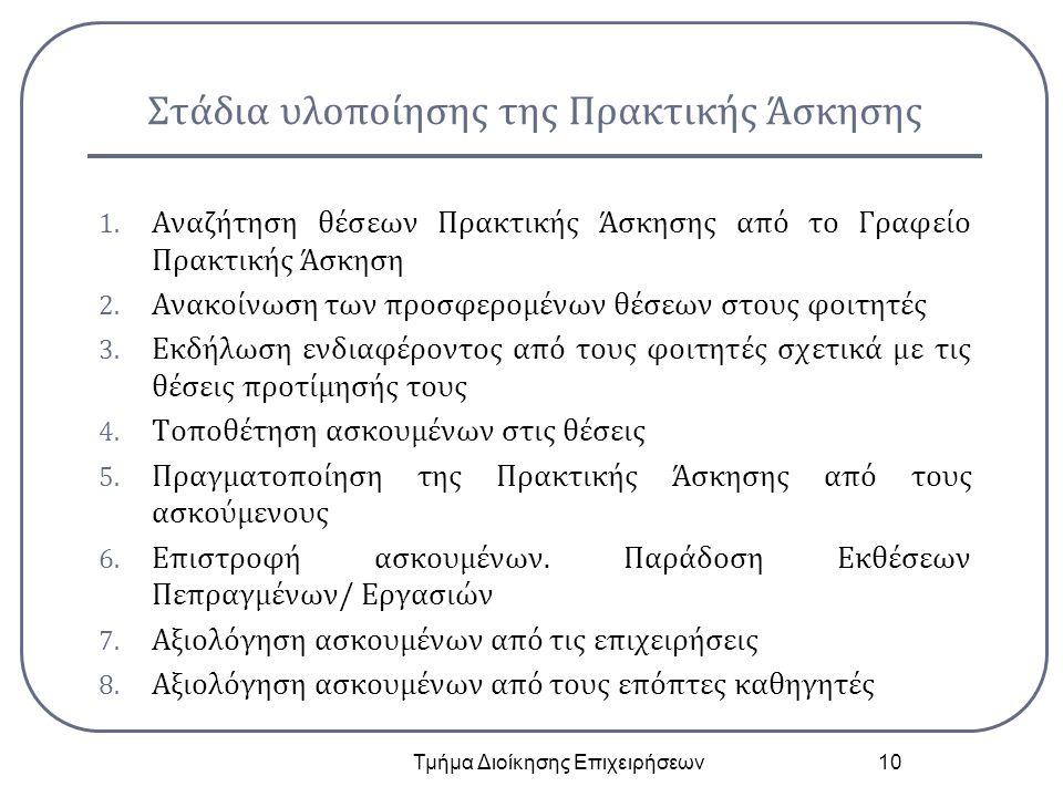 Στάδια υλοποίησης της Πρακτικής Άσκησης 1.