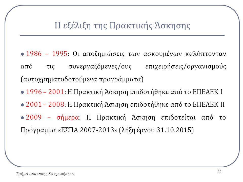 Η εξέλιξη της Πρακτικής Άσκησης 1986 – 1995: Οι αποζημιώσεις των ασκουμένων καλύπτονταν από τις συνεργαζόμενες/ους επιχειρήσεις/οργανισμούς (αυτοχρηματοδοτούμενα προγράμματα) 1996 – 2001: Η Πρακτική Άσκηση επιδοτήθηκε από το ΕΠΕΑΕΚ Ι 2001 – 2008: Η Πρακτική Άσκηση επιδοτήθηκε από το ΕΠΕΑΕΚ ΙΙ 2009 – σήμερα: Η Πρακτική Άσκηση επιδοτείται από το Πρόγραμμα «ΕΣΠΑ 2007-2013» (λήξη έργου 31.10.2015) Τμήμα Διοίκησης Επιχειρήσεων 12