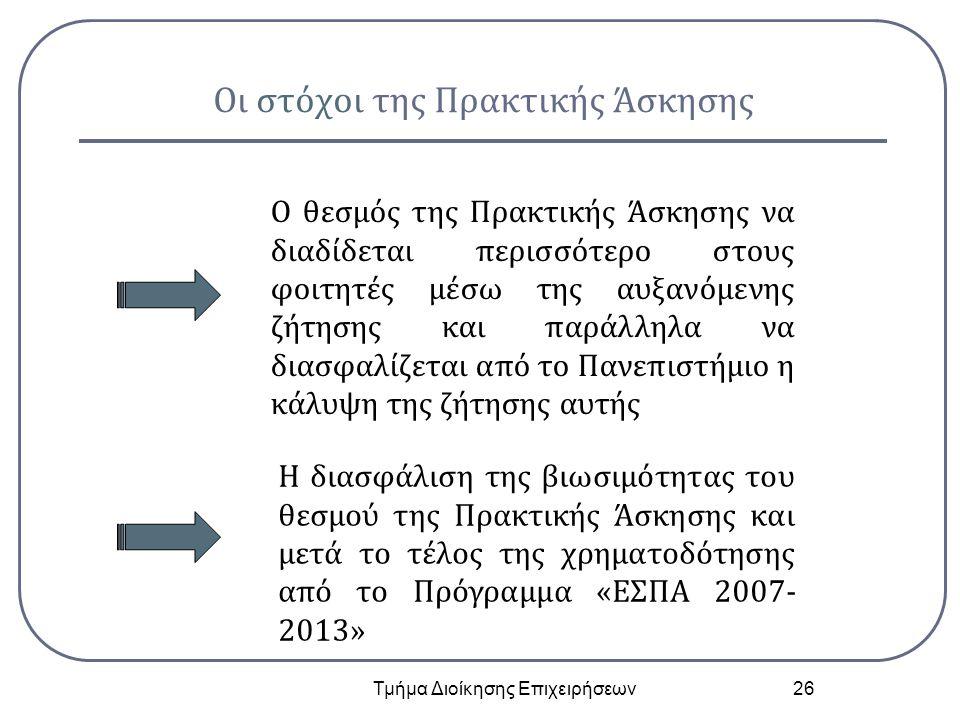 Οι στόχοι της Πρακτικής Άσκησης Τμήμα Διοίκησης Επιχειρήσεων 26 Ο θεσμός της Πρακτικής Άσκησης να διαδίδεται περισσότερο στους φοιτητές μέσω της αυξανόμενης ζήτησης και παράλληλα να διασφαλίζεται από το Πανεπιστήμιο η κάλυψη της ζήτησης αυτής Η διασφάλιση της βιωσιμότητας του θεσμού της Πρακτικής Άσκησης και μετά το τέλος της χρηματοδότησης από το Πρόγραμμα «ΕΣΠΑ 2007- 2013»