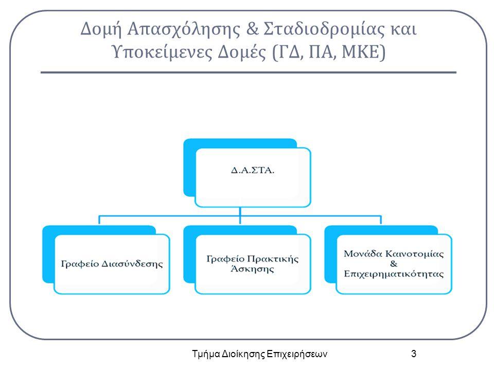 Δομή Απασχόλησης & Σταδιοδρομίας και Υποκείμενες Δομές (ΓΔ, ΠΑ, ΜΚΕ) Τμήμα Διοίκησης Επιχειρήσεων 3