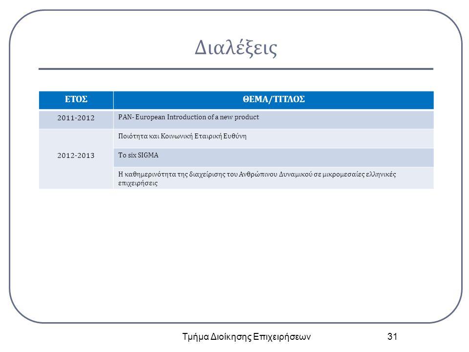 Διαλέξεις Τμήμα Διοίκησης Επιχειρήσεων 31 ΕΤΟΣΘΕΜΑ/ΤΙΤΛΟΣ 2011-2012 PAN- European Introduction of a new product 2012-2013 Ποιότητα και Κοινωνική Εταιρική Ευθύνη To six SIGMA Η καθημερινότητα της διαχείρισης του Ανθρώπινου Δυναμικού σε μικρομεσαίες ελληνικές επιχειρήσεις