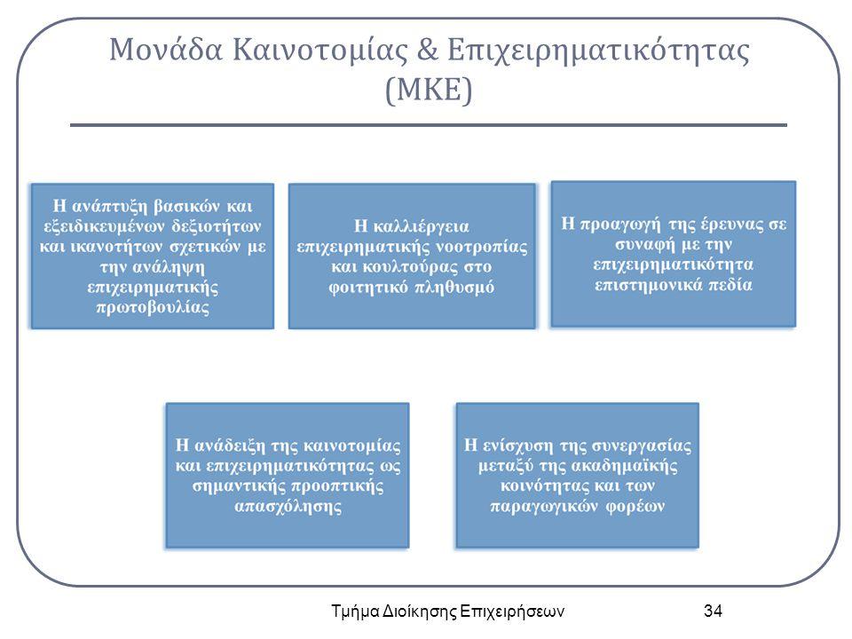 Μονάδα Καινοτομίας & Επιχειρηματικότητας (ΜΚΕ) Τμήμα Διοίκησης Επιχειρήσεων 34