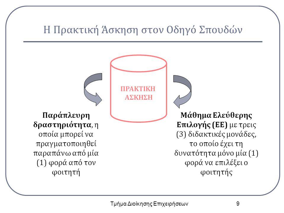 Η Πρακτική Άσκηση στον Οδηγό Σπουδών Τμήμα Διοίκησης Επιχειρήσεων 9 ΠΡΑΚΤΙΚΗ ΑΣΚΗΣΗ Παράπλευρη δραστηριότητα, η οποία μπορεί να πραγματοποιηθεί παραπά