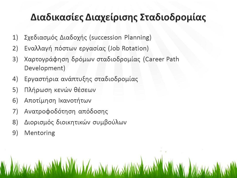 1)Σχεδιασμός Διαδοχής (succession Planning) 2)Εναλλαγή πόστων εργασίας (Job Rotation) 3)Χαρτογράφηση δρόμων σταδιοδρομίας (Career Path Development) 4)