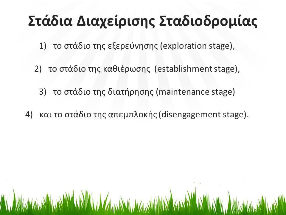 1)το στάδιο της εξερεύνησης (exploration stage), 2)το στάδιο της καθιέρωσης (establishment stage), 3)το στάδιο της διατήρησης (maintenance stage) 4)κα