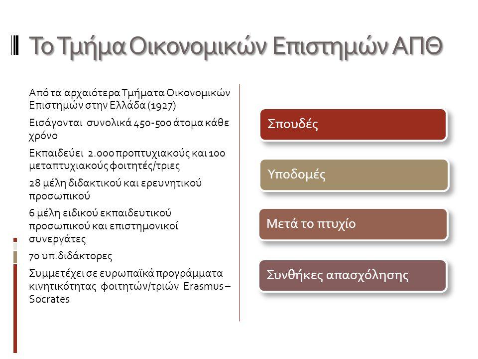 Το Τμήμα Οικονομικών Επιστημών ΑΠΘ Από τα αρχαιότερα Τμήματα Οικονομικών Επιστημών στην Ελλάδα (1927) Εισάγονται συνολικά 450-500 άτομα κάθε χρόνο Εκπ