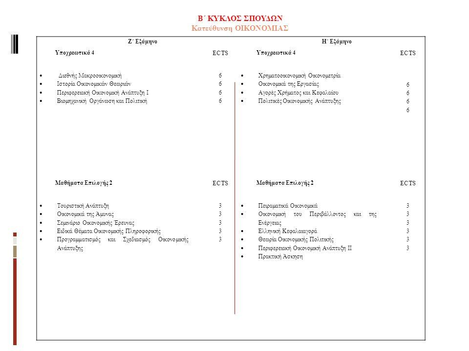 B΄ ΚΥΚΛΟΣ ΣΠΟΥΔΩΝ Κατεύθυνση OIKONOMIAΣ Ζ΄ ΕξάμηνοΗ΄ Εξάμηνο Υποχρεωτικά 4 ECTS Υποχρεωτικά 4 ECTS  Διεθνής Μακροοικονομική  Ιστορία Οικονομικών Θεω