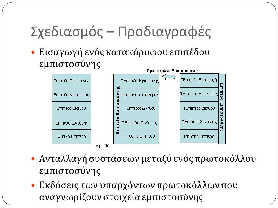 Σχεδιασμός – Προδιαγραφές Εισαγωγή ενός κατακόρυφου επιπέδου εμπιστοσύνης Ανταλλαγή συστάσεων μεταξύ ενός πρωτοκόλλου εμπιστοσύνης Εκδόσεις των υπαρχόντων πρωτοκόλλων που αναγνωρίζουν στοιχεία εμπιστοσύνης