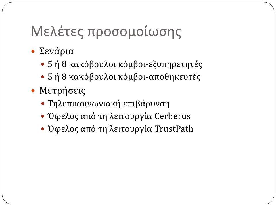 Μελέτες προσομοίωσης Σενάρια 5 ή 8 κακόβουλοι κόμβοι-εξυπηρετητές 5 ή 8 κακόβουλοι κόμβοι-αποθηκευτές Μετρήσεις Τηλεπικοινωνιακή επιβάρυνση Όφελος από τη λειτουργία Cerberus Όφελος από τη λειτουργία TrustPath