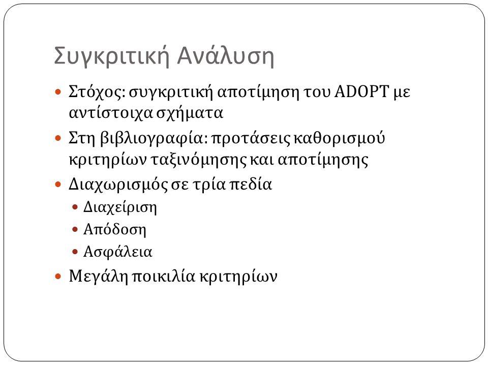 Συγκριτική Ανάλυση Στόχος: συγκριτική αποτίμηση του ADOPT με αντίστοιχα σχήματα Στη βιβλιογραφία: προτάσεις καθορισμού κριτηρίων ταξινόμησης και αποτίμησης Διαχωρισμός σε τρία πεδία Διαχείριση Απόδοση Ασφάλεια Μεγάλη ποικιλία κριτηρίων