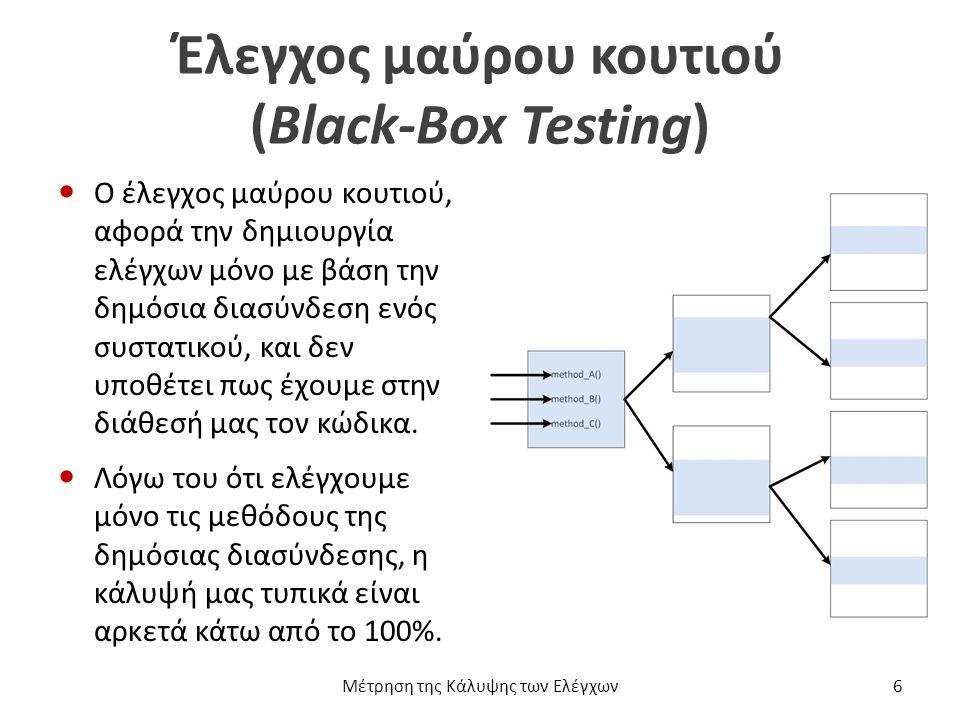 Έλεγχος μαύρου κουτιού (Black-Box Testing) Ο έλεγχος μαύρου κουτιού, αφορά την δημιουργία ελέγχων μόνο με βάση την δημόσια διασύνδεση ενός συστατικού, και δεν υποθέτει πως έχουμε στην διάθεσή μας τον κώδικα.